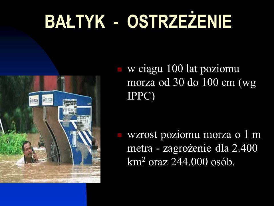 BAŁTYK - OSTRZEŻENIE w ciągu 100 lat poziomu morza od 30 do 100 cm (wg IPPC) wzrost poziomu morza o 1 m metra - zagrożenie dla 2.400 km 2 oraz 244.000 osób.