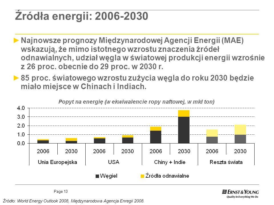 Page 13 Najnowsze prognozy Międzynarodowej Agencji Energii (MAE) wskazują, że mimo istotnego wzrostu znaczenia źródeł odnawialnych, udział węgla w światowej produkcji energii wzrośnie z 26 proc.
