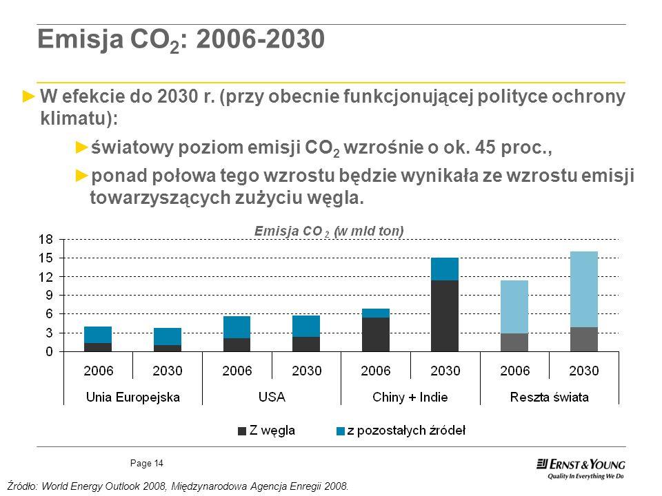 Page 14 W efekcie do 2030 r.