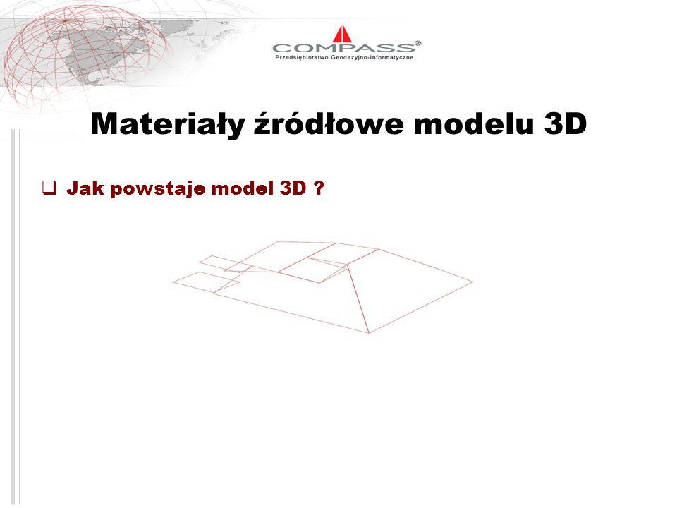 Materiały źródłowe modelu 3D Jak powstaje model 3D ?