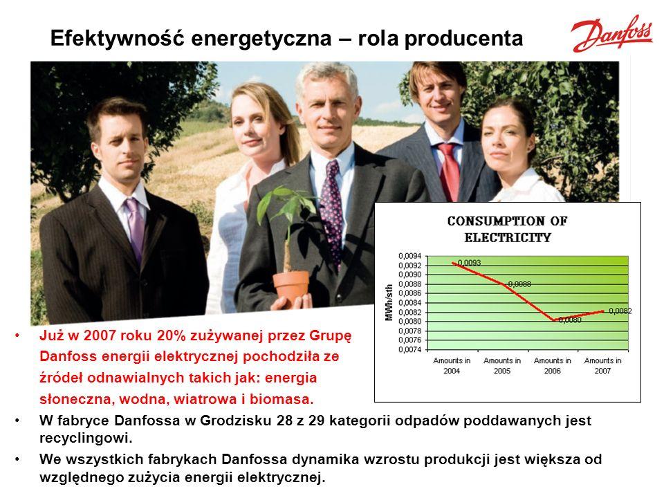 Propagowanie postaw przyjaznych środowisku Do 2029 obszar wokół Sonderborga w Danii, gdzie mieszczą się główne fabryki Danfoss ma być jednym z pierwszych na świecie obszarów wolnych od emisji CO 2.