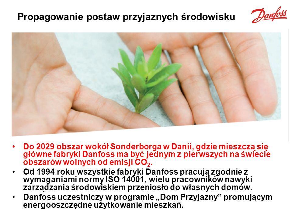 Energooszczędne rozwiązania Danfoss wyprodukował i sprzedał w Polsce 20.000.000 termostatów grzejnikowych.