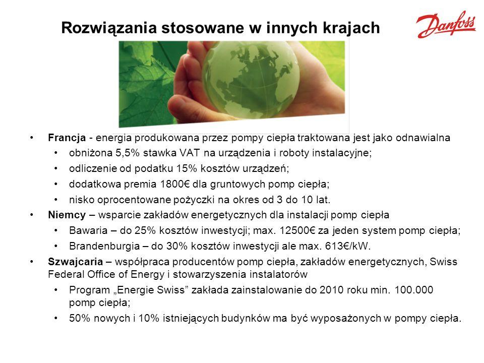 Sytuacja w Polsce Rozporządzenie Ministra Gospodarki z 14 sierpnia 2008 r wskazuje nowe limity energii elektrycznej wyprodukowanej w OZE: 7,4% w 2008 r.