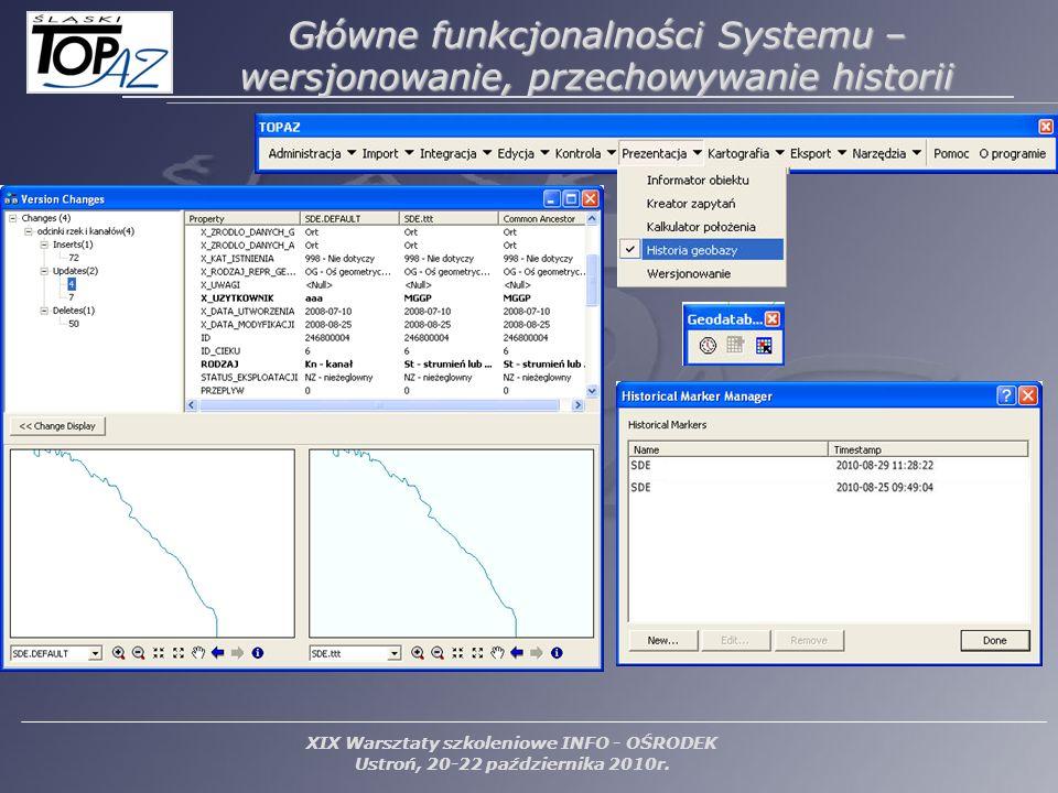 XIX Warsztaty szkoleniowe INFO - OŚRODEK Ustroń, 20-22 października 2010r. Główne funkcjonalności Systemu – wersjonowanie, przechowywanie historii