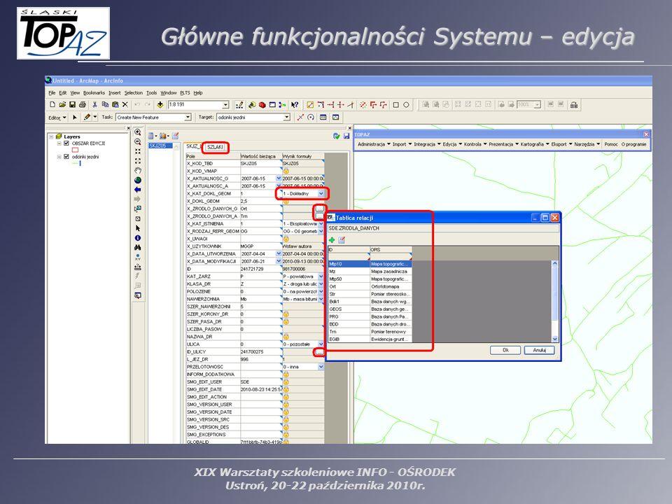 XIX Warsztaty szkoleniowe INFO - OŚRODEK Ustroń, 20-22 października 2010r. Główne funkcjonalności Systemu – edycja