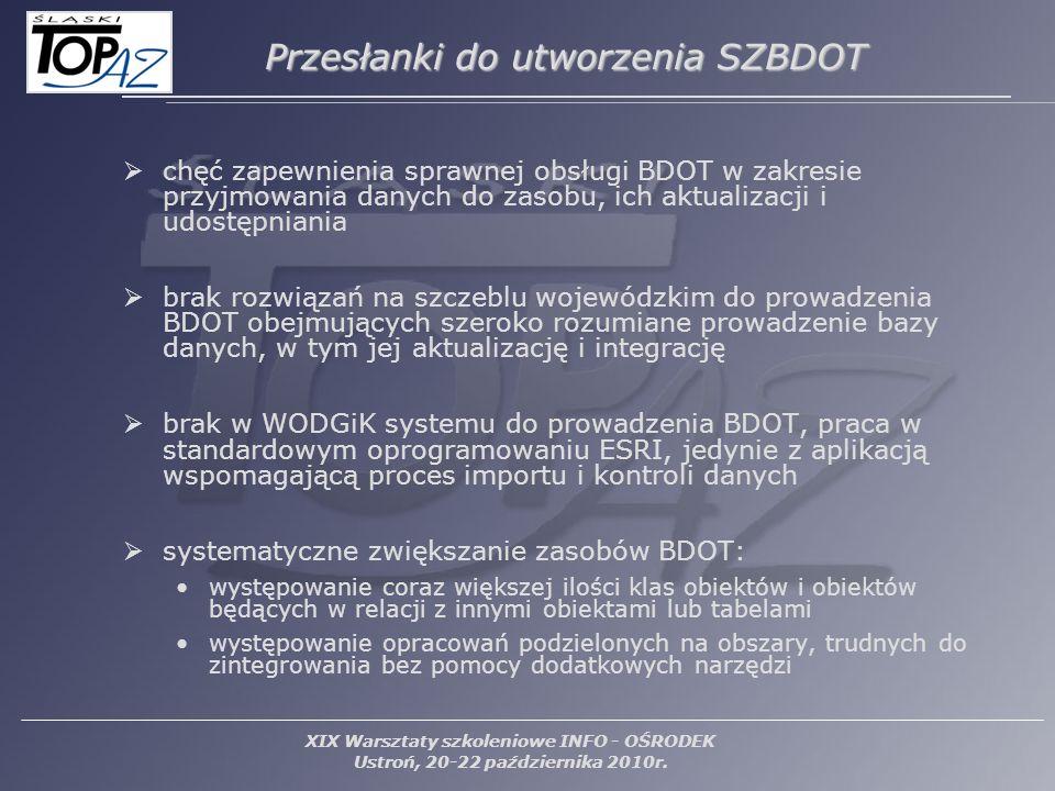 Przesłanki do utworzenia SZBDOT chęć zapewnienia sprawnej obsługi BDOT w zakresie przyjmowania danych do zasobu, ich aktualizacji i udostępniania brak