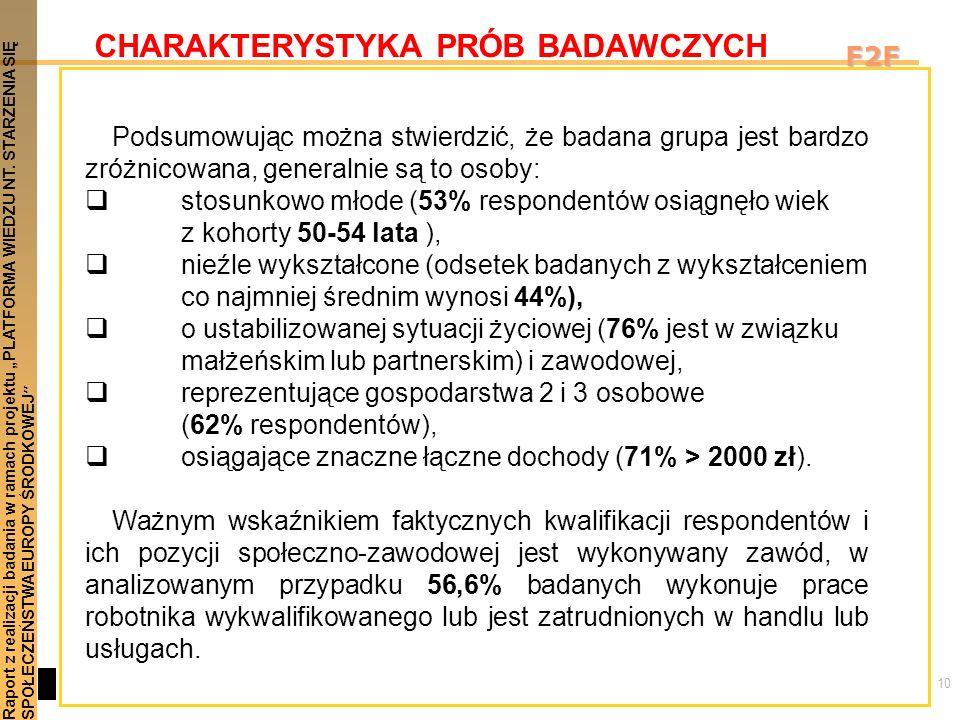10 Raport z realizacji badania w ramach projektu PLATFORMA WIEDZU NT. STARZENIA SIĘSPOŁECZEŃSTWA EUROPY ŚRODKOWEJ F2F CHARAKTERYSTYKA PRÓB BADAWCZYCH