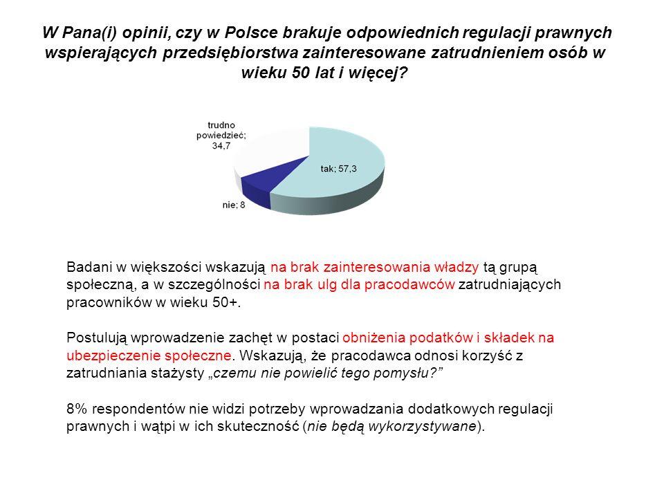 W Pana(i) opinii, czy w Polsce brakuje odpowiednich regulacji prawnych wspierających przedsiębiorstwa zainteresowane zatrudnieniem osób w wieku 50 lat