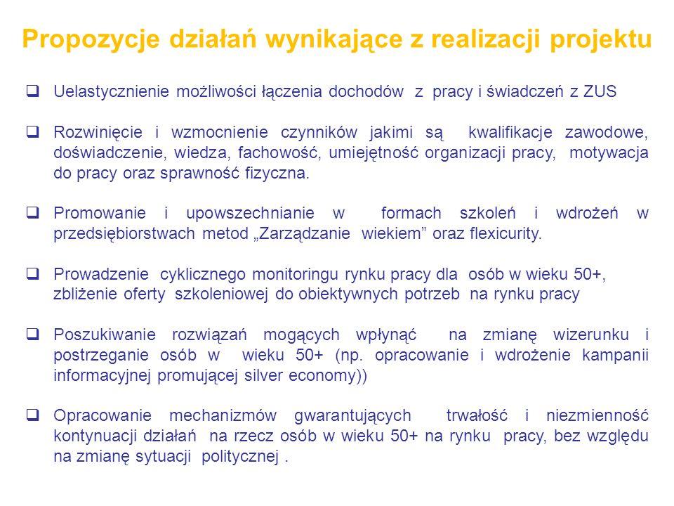 Propozycje działań wynikające z realizacji projektu Uelastycznienie możliwości łączenia dochodów z pracy i świadczeń z ZUS Rozwinięcie i wzmocnienie c