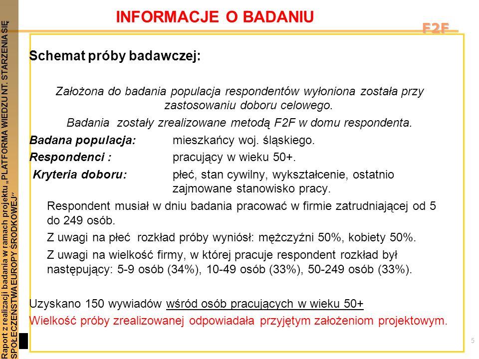 5 Raport z realizacji badania w ramach projektu PLATFORMA WIEDZU NT. STARZENIA SIĘSPOŁECZEŃSTWA EUROPY ŚRODKOWEJ F2F INFORMACJE O BADANIU Schemat prób