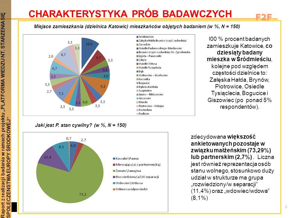 6 Raport z realizacji badania w ramach projektu PLATFORMA WIEDZU NT. STARZENIA SIĘSPOŁECZEŃSTWA EUROPY ŚRODKOWEJ F2F CHARAKTERYSTYKA PRÓB BADAWCZYCH J