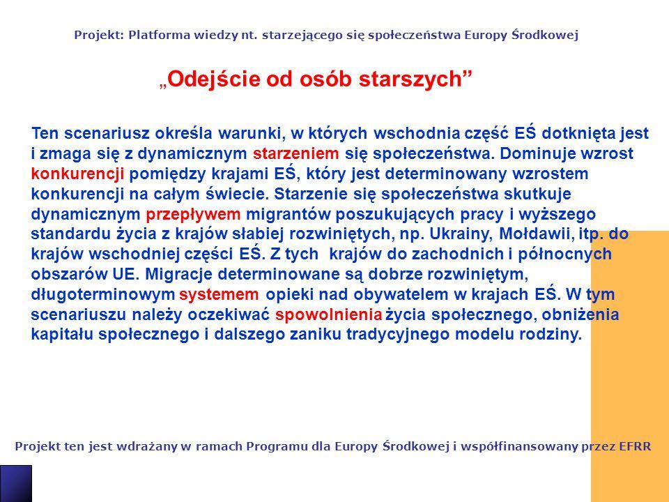 15 Projekt: Platforma wiedzy nt.
