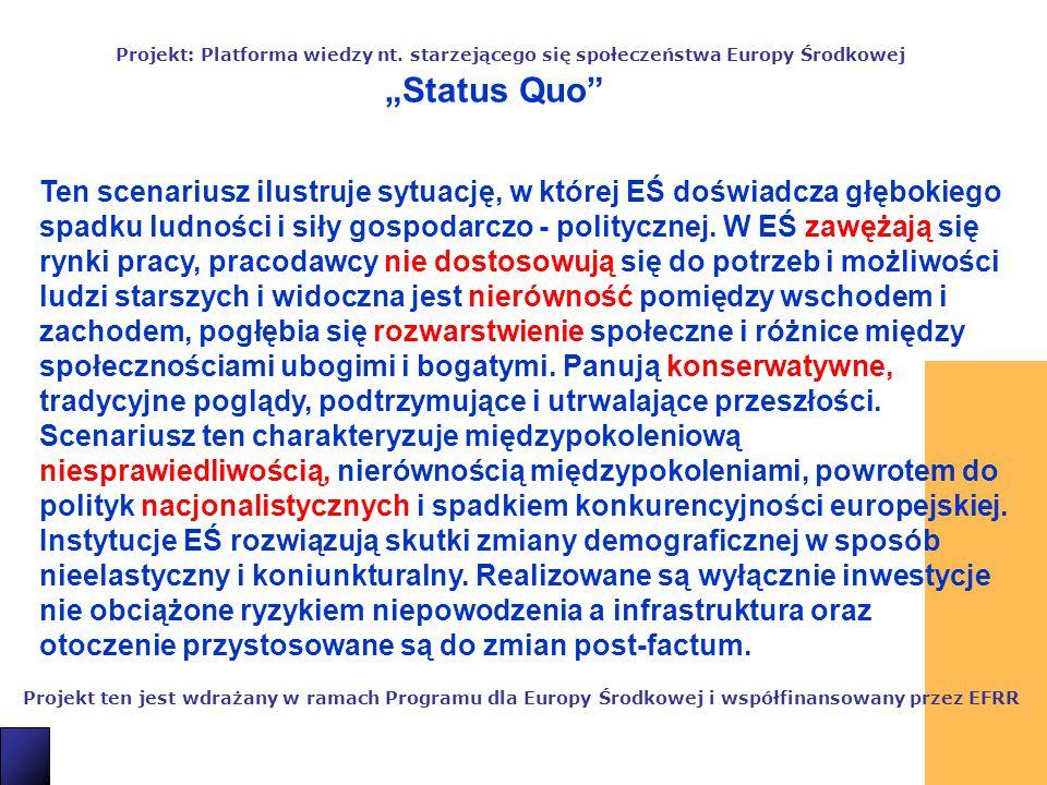 17 Projekt: Platforma wiedzy nt.