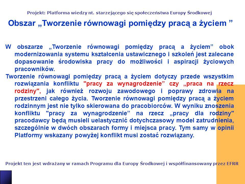 22 Projekt: Platforma wiedzy nt.