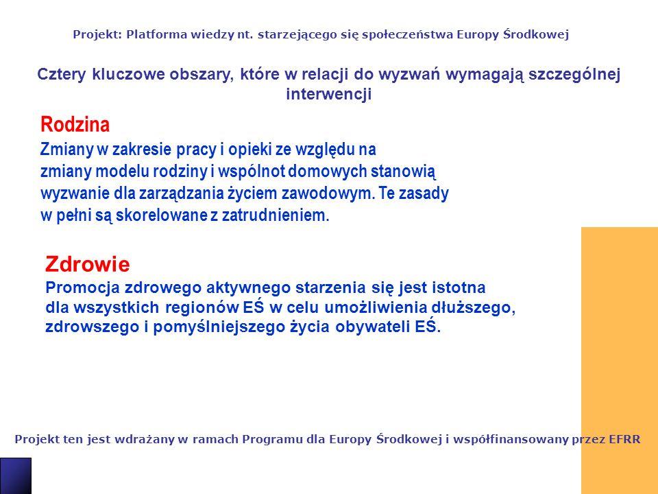 6 Projekt ten jest wdrażany w ramach Programu dla Europy Środkowej i współfinansowany przez EFRR Projekt: Platforma wiedzy nt.