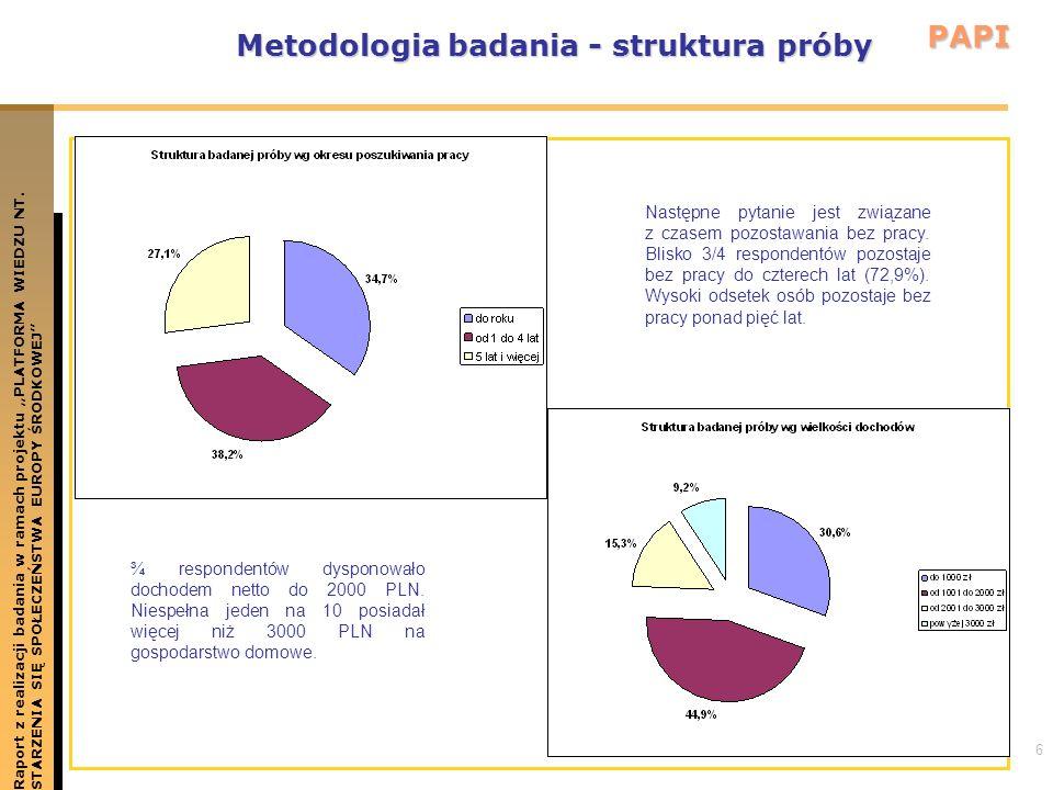 6 Metodologia badania - struktura próby Raport z realizacji badania w ramach projektu PLATFORMA WIEDZU NT.STARZENIA SIĘ SPOŁECZEŃSTWA EUROPY ŚRODKOWEJ PAPI Następne pytanie jest związane z czasem pozostawania bez pracy.