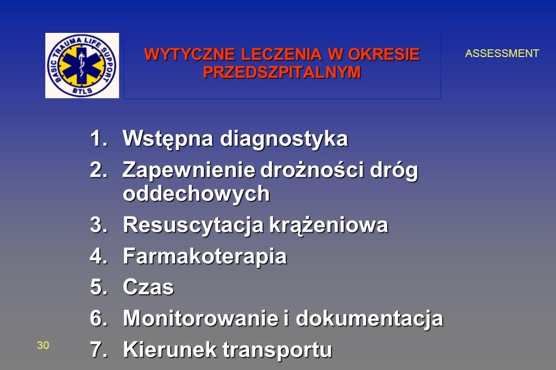ASSESSMENT 30 WYTYCZNE LECZENIA W OKRESIE PRZEDSZPITALNYM 1.Wstępna diagnostyka 2.Zapewnienie drożności dróg oddechowych 3.Resuscytacja krążeniowa 4.Farmakoterapia 5.Czas 6.Monitorowanie i dokumentacja 7.Kierunek transportu