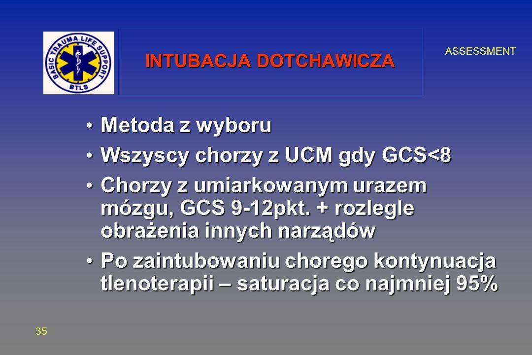 ASSESSMENT 35 INTUBACJA DOTCHAWICZA Metoda z wyboru Metoda z wyboru Wszyscy chorzy z UCM gdy GCS<8 Wszyscy chorzy z UCM gdy GCS<8 Chorzy z umiarkowanym urazem mózgu, GCS 9-12pkt.