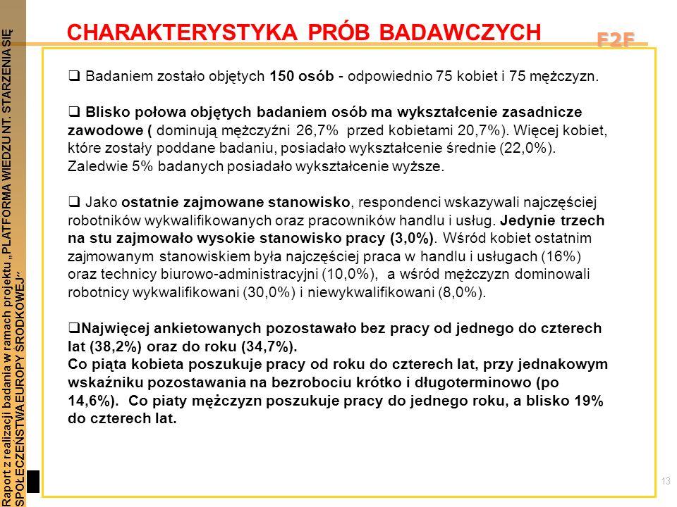 13 Raport z realizacji badania w ramach projektu PLATFORMA WIEDZU NT. STARZENIA SIĘSPOŁECZEŃSTWA EUROPY ŚRODKOWEJ F2F CHARAKTERYSTYKA PRÓB BADAWCZYCH