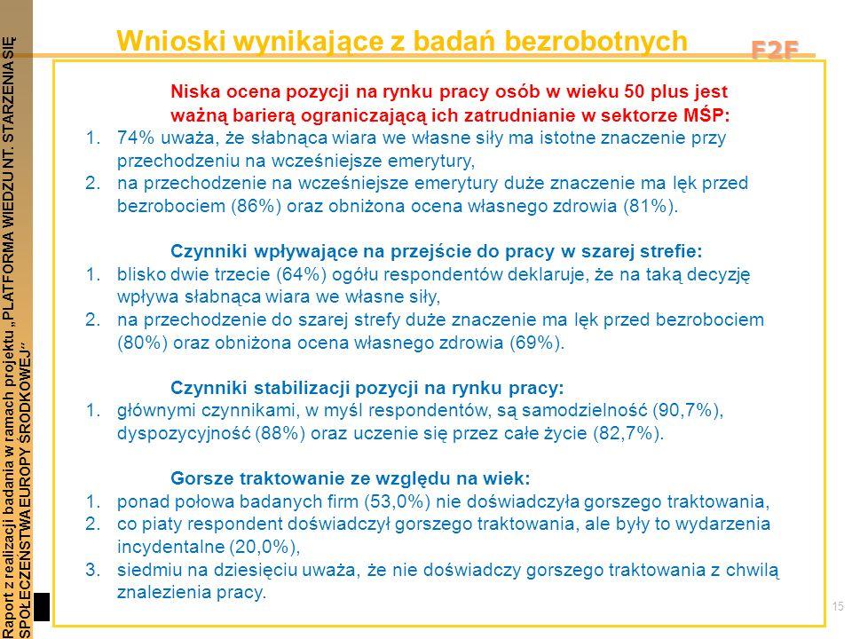 15 Raport z realizacji badania w ramach projektu PLATFORMA WIEDZU NT. STARZENIA SIĘSPOŁECZEŃSTWA EUROPY ŚRODKOWEJ F2F Wnioski wynikające z badań bezro