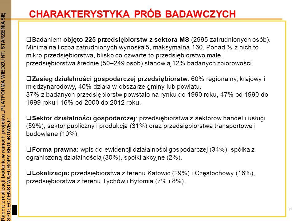 17 Raport z realizacji badania w ramach projektu PLATFORMA WIEDZU NT. STARZENIA SIĘSPOŁECZEŃSTWA EUROPY ŚRODKOWEJ CHARAKTERYSTYKA PRÓB BADAWCZYCH Bada