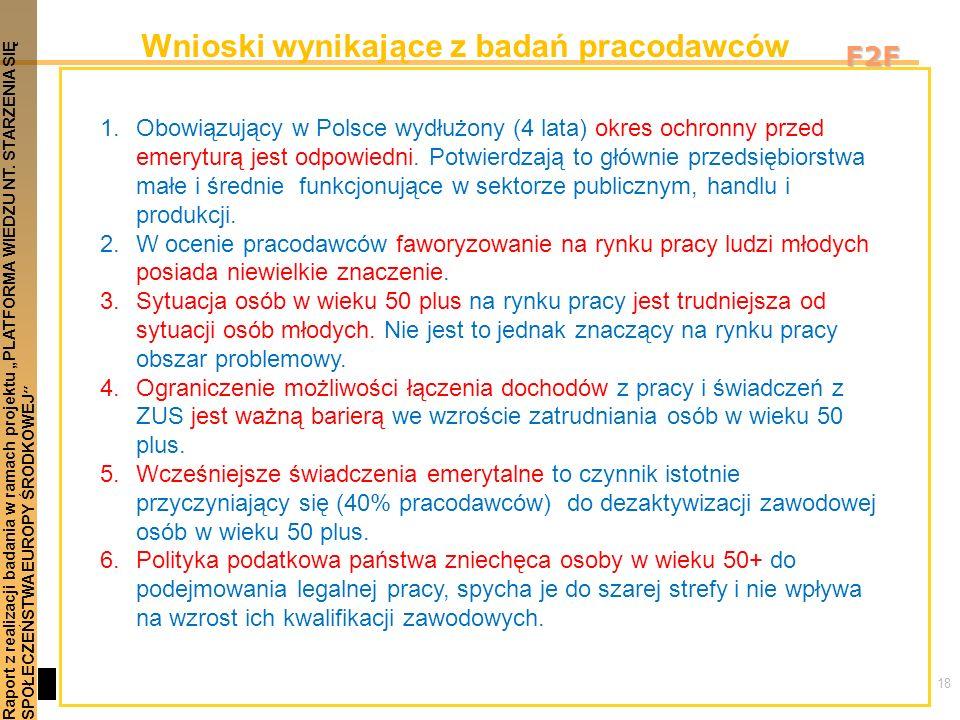 19 Raport z realizacji badania w ramach projektu PLATFORMA WIEDZU NT.