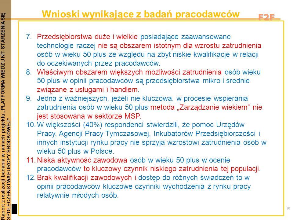20 Raport z realizacji badania w ramach projektu PLATFORMA WIEDZU NT.