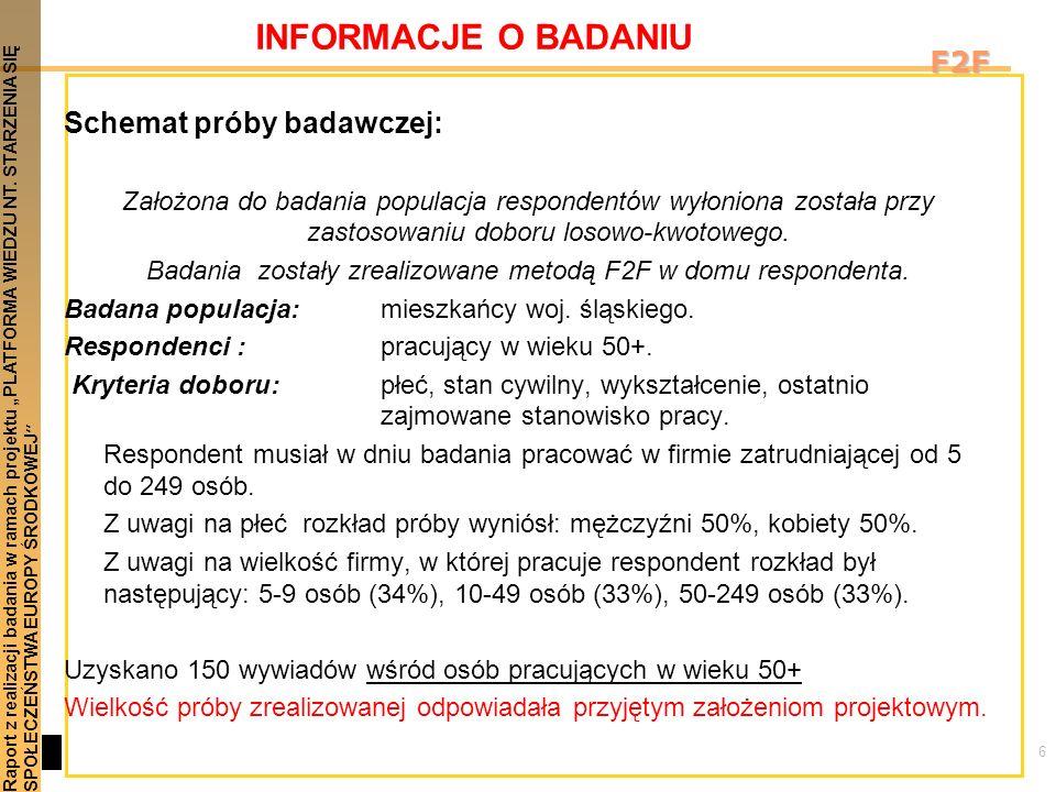 6 Raport z realizacji badania w ramach projektu PLATFORMA WIEDZU NT. STARZENIA SIĘSPOŁECZEŃSTWA EUROPY ŚRODKOWEJ F2F INFORMACJE O BADANIU Schemat prób