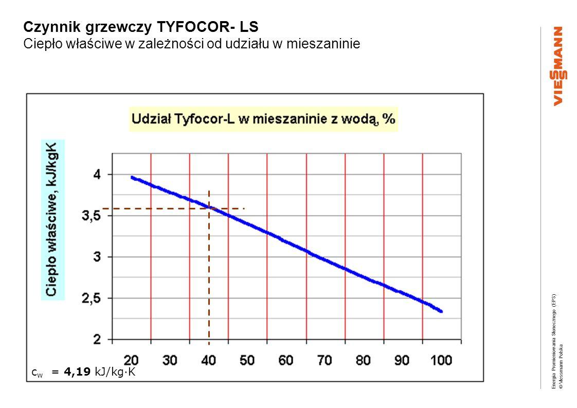 Energia Promieniowania Słonecznego (EPS) © Viessmann Polska Czynnik grzewczy TYFOCOR- LS Ciepło właściwe w zależności od udziału w mieszaninie c w = 4