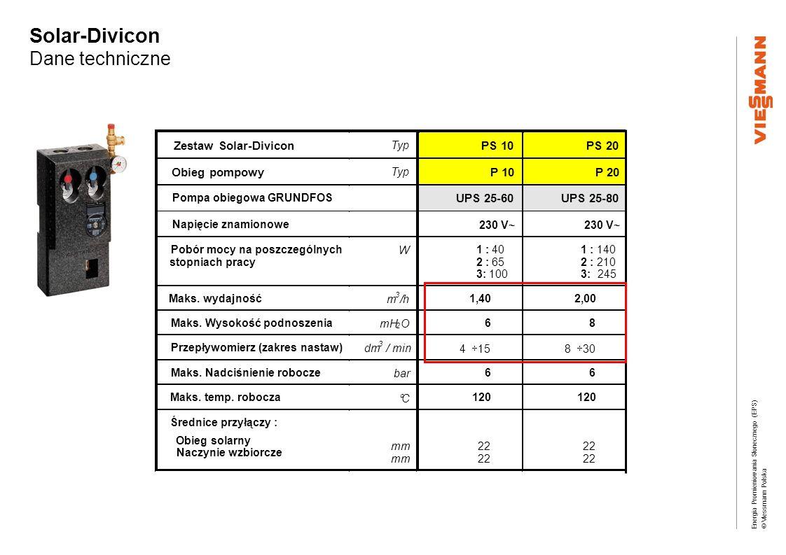 Energia Promieniowania Słonecznego (EPS) © Viessmann Polska Czynnik grzewczy TYFOCOR- LS Punkt krzepnięcia w zależności od udziału w mieszaninie CIEKŁY STAŁY