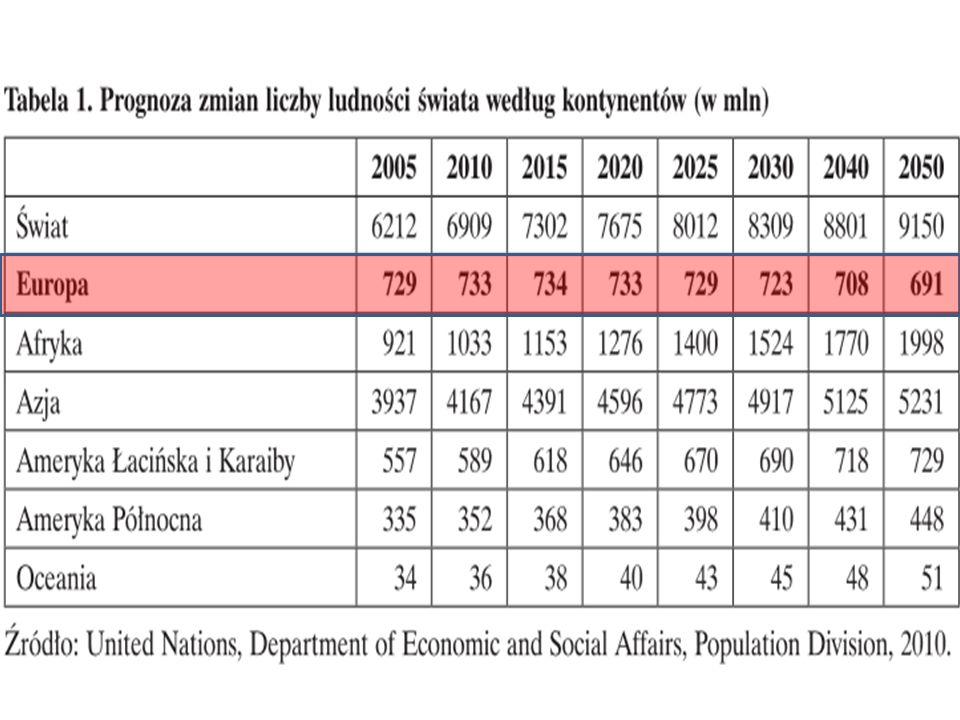 Liczba imigrantów przypadających na 1000 mieszkańców http://epp.eurostat.ec.europa.eu/statistics_explaine d/index.php/Migration_and_migrant_population_sta tistics/pl
