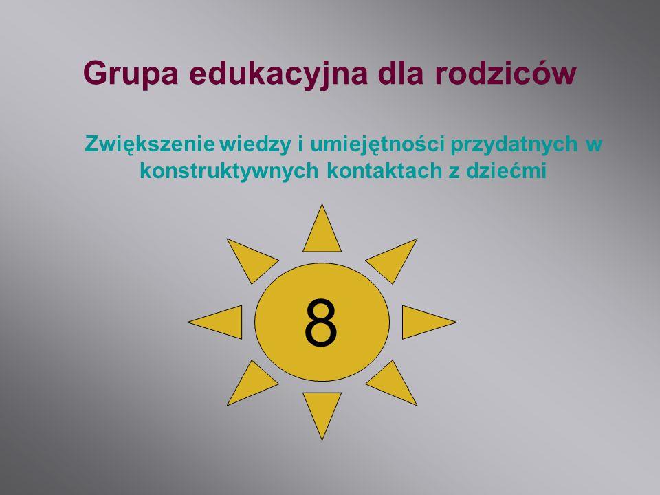 Grupa edukacyjna dla rodziców Zwiększenie wiedzy i umiejętności przydatnych w konstruktywnych kontaktach z dziećmi 8