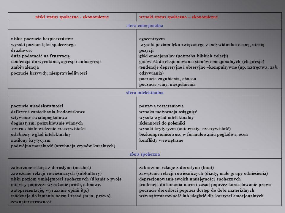 Zasada kontekstów pozarodzinnych Zdolności detektywistyczne (sprawdzanie kontekstów pozarodzinnych)