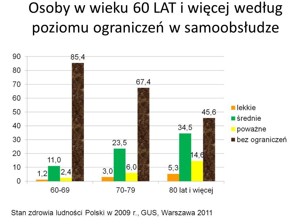 Osoby w wieku 60 LAT i więcej według poziomu ograniczeń w samoobsłudze Stan zdrowia ludności Polski w 2009 r., GUS, Warszawa 2011