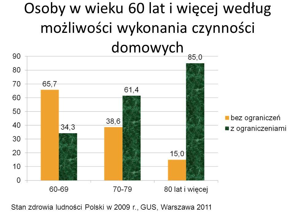Osoby w wieku 60 lat i więcej według możliwości wykonania czynności domowych Stan zdrowia ludności Polski w 2009 r., GUS, Warszawa 2011