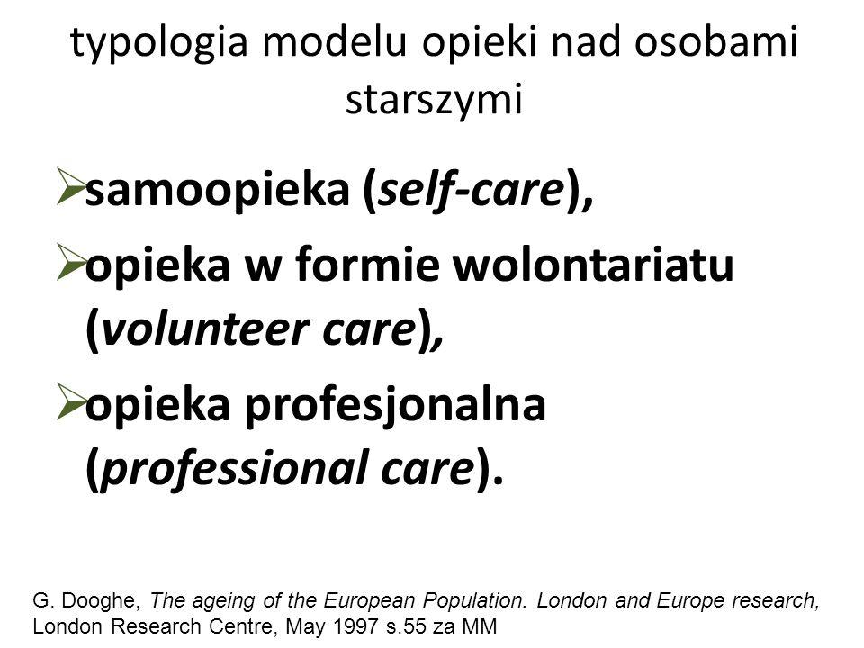 typologia modelu opieki nad osobami starszymi samoopieka (self-care), opieka w formie wolontariatu (volunteer care), opieka profesjonalna (professional care).