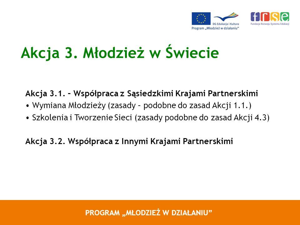PROGRAM MŁODZIEŻ W DZIAŁANIU Akcja 3. Młodzież w Świecie Akcja 3.1. – Współpraca z Sąsiedzkimi Krajami Partnerskimi Wymiana Młodzieży (zasady – podobn