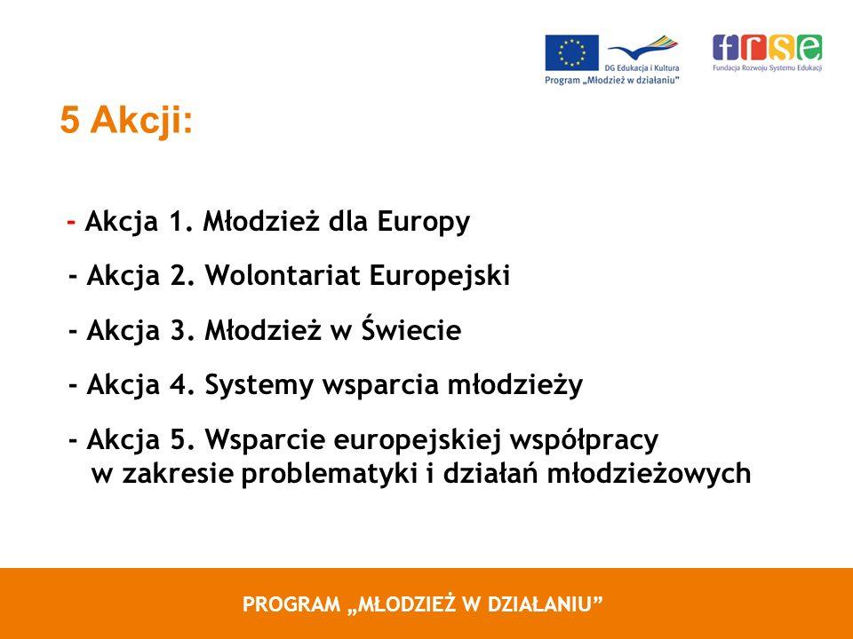 PROGRAM MŁODZIEŻ W DZIAŁANIU 5 Akcji: - Akcja 1. Młodzież dla Europy - Akcja 2. Wolontariat Europejski - Akcja 3. Młodzież w Świecie - Akcja 4. System