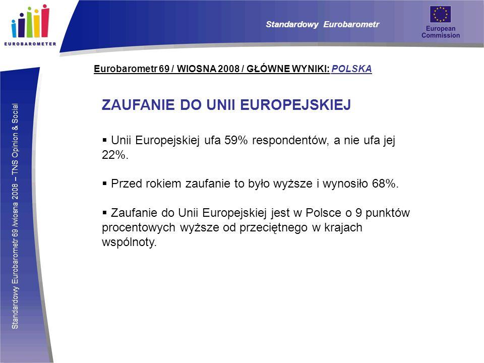 Standardowy Eurobarometr 69 /wiosna 2008 – TNS Opinion & Social Eurobarometr 69 / WIOSNA 2008 / GŁÓWNE WYNIKI: POLSKA ZAUFANIE DO UNII EUROPEJSKIEJ Un