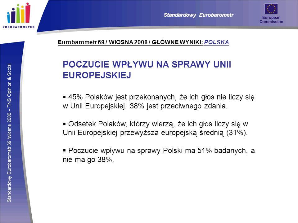 Standardowy Eurobarometr 69 /wiosna 2008 – TNS Opinion & Social Eurobarometr 69 / WIOSNA 2008 / GŁÓWNE WYNIKI: POLSKA Standardowy Eurobarometr POCZUCI