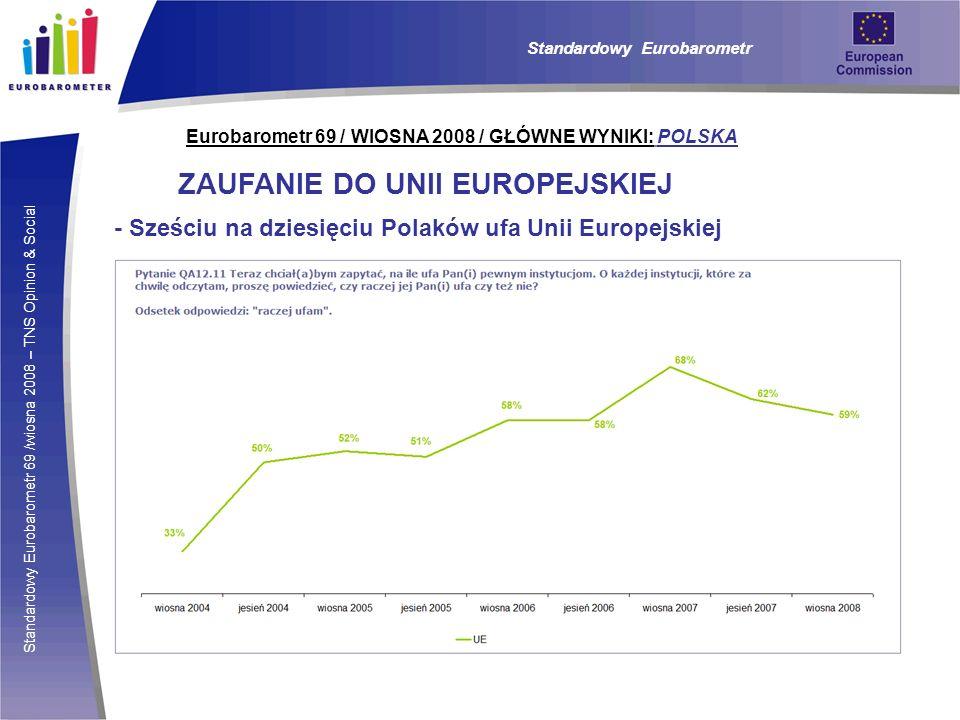 Standardowy Eurobarometr 69 /wiosna 2008 – TNS Opinion & Social Eurobarometr 69 / WIOSNA 2008 / GŁÓWNE WYNIKI: POLSKA ZAUFANIE DO UNII EUROPEJSKIEJ -