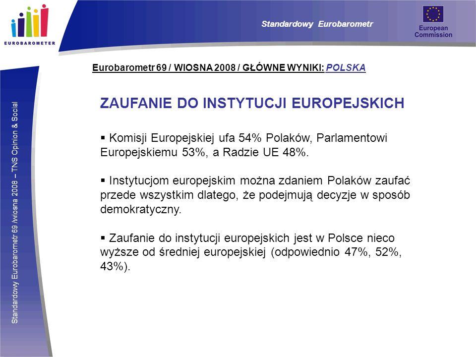Standardowy Eurobarometr 69 /wiosna 2008 – TNS Opinion & Social Eurobarometr 69 / WIOSNA 2008 / GŁÓWNE WYNIKI: POLSKA ZAUFANIE DO INSTYTUCJI EUROPEJSK
