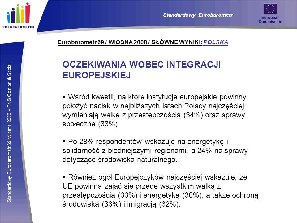 Standardowy Eurobarometr 69 /wiosna 2008 – TNS Opinion & Social Eurobarometr 69 / WIOSNA 2008 / GŁÓWNE WYNIKI: POLSKA Standardowy Eurobarometr OCZEKIW