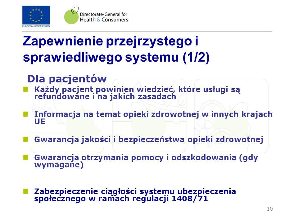 10 Zapewnienie przejrzystego i sprawiedliwego systemu (1/2) Dla pacjentów Każdy pacjent powinien wiedzieć, które usługi są refundowane i na jakich zas