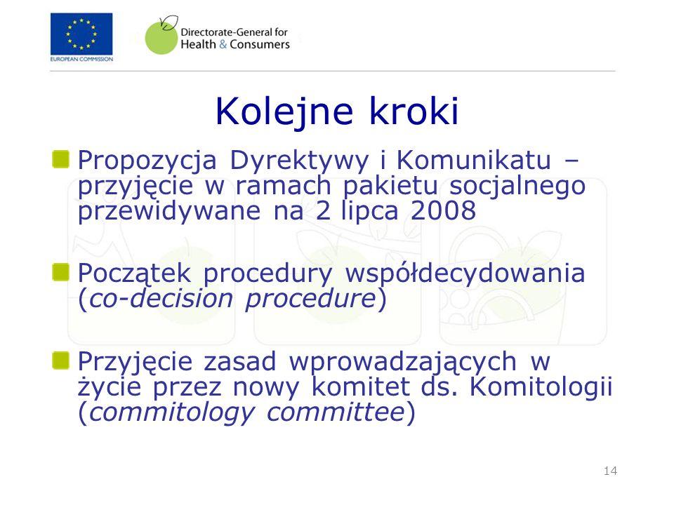 14 Kolejne kroki Propozycja Dyrektywy i Komunikatu – przyjęcie w ramach pakietu socjalnego przewidywane na 2 lipca 2008 Początek procedury współdecydo