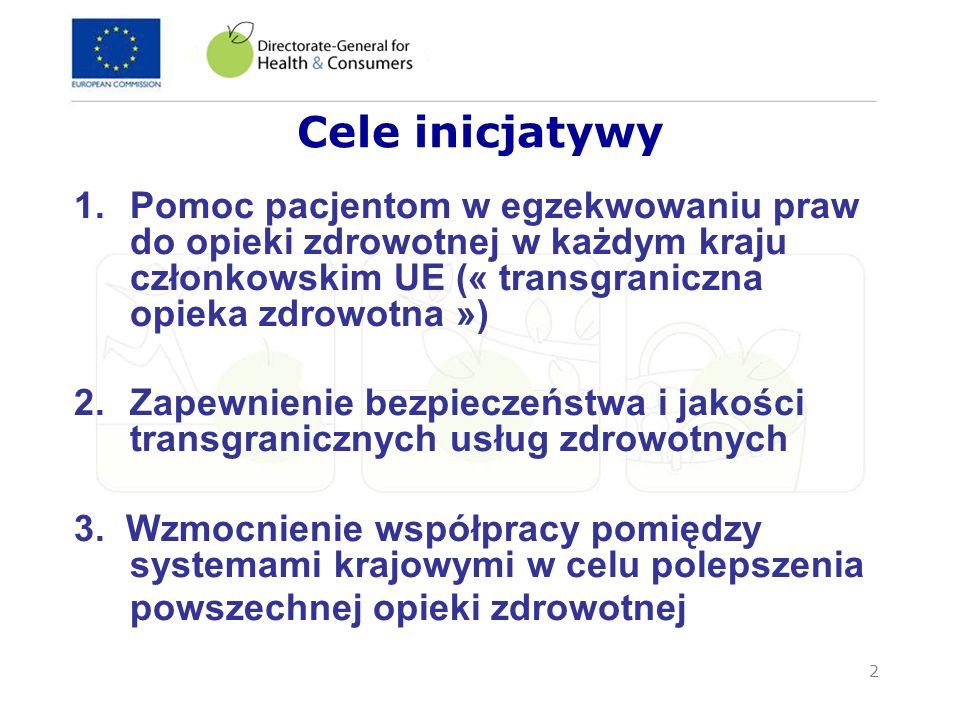 2 Cele inicjatywy 1.Pomoc pacjentom w egzekwowaniu praw do opieki zdrowotnej w każdym kraju członkowskim UE (« transgraniczna opieka zdrowotna ») 2.Za