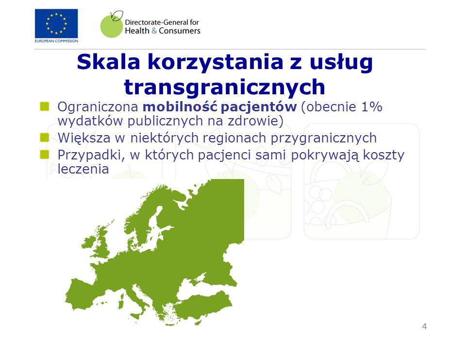 44 Skala korzystania z usług transgranicznych Ograniczona mobilność pacjentów (obecnie 1% wydatków publicznych na zdrowie) Większa w niektórych region