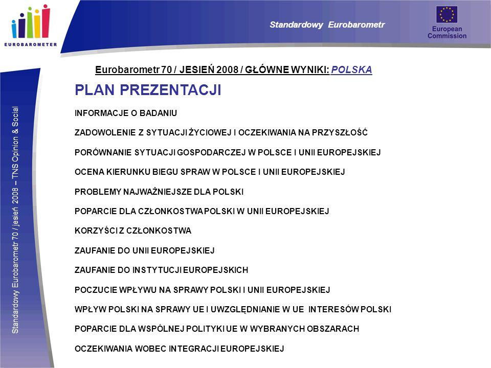 Standardowy Eurobarometr 70 / jesień 2008 – TNS Opinion & Social Eurobarometr 70 / JESIEŃ 2008 / GŁÓWNE WYNIKI: POLSKA KORZYŚCI Z CZŁONKOSTWA 73% Polaków uważa, że nasz kraj skorzystał na członkostwie w UE.
