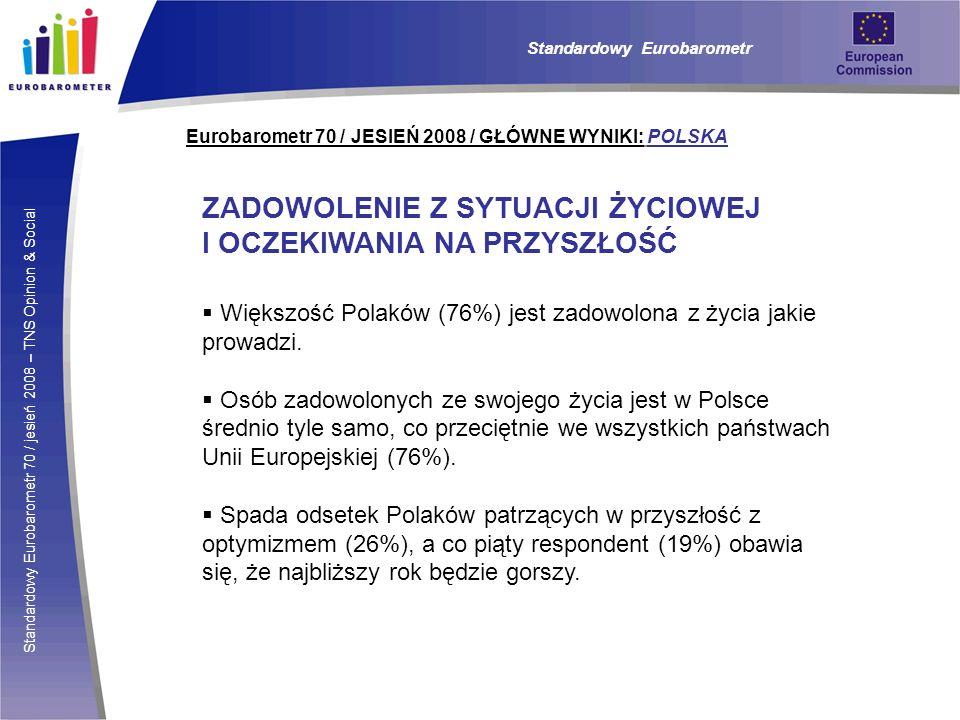 Standardowy Eurobarometr 70 / jesień 2008 – TNS Opinion & Social Eurobarometr 70 / JESIEŃ 2008 / GŁÓWNE WYNIKI: POLSKA ZADOWOLENIE Z SYTUACJI ŻYCIOWEJ I OCZEKIWANIA NA PRZYSZŁOŚĆ Większość Polaków (76%) jest zadowolona z życia jakie prowadzi.