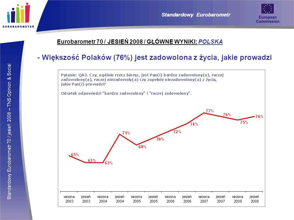 Standardowy Eurobarometr 70 / jesień 2008 – TNS Opinion & Social Eurobarometr 70 / JESIEŃ 2008 / GŁÓWNE WYNIKI: POLSKA Standardowy Eurobarometr - Większość Polaków (76%) jest zadowolona z życia, jakie prowadzi